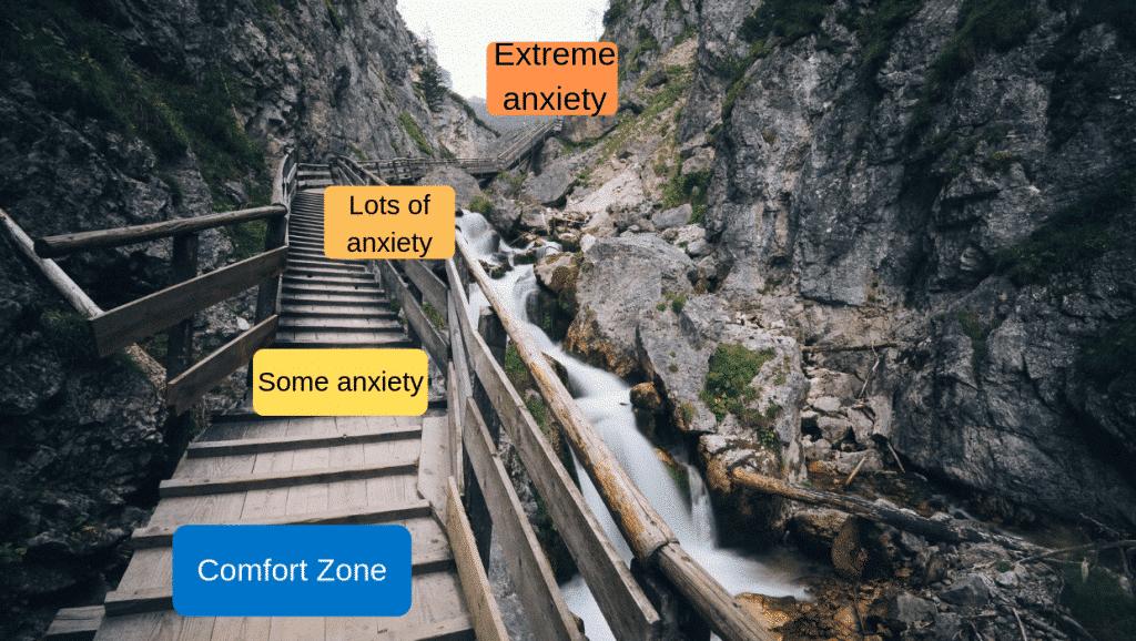 Leave your comfort zone gradually